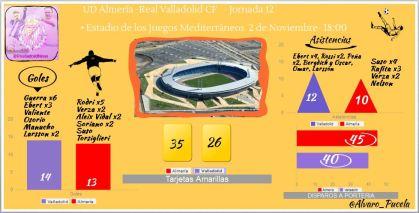 Real Valladolid News Almeria