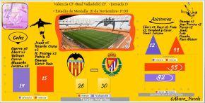 Real Valladolid News Valenccc